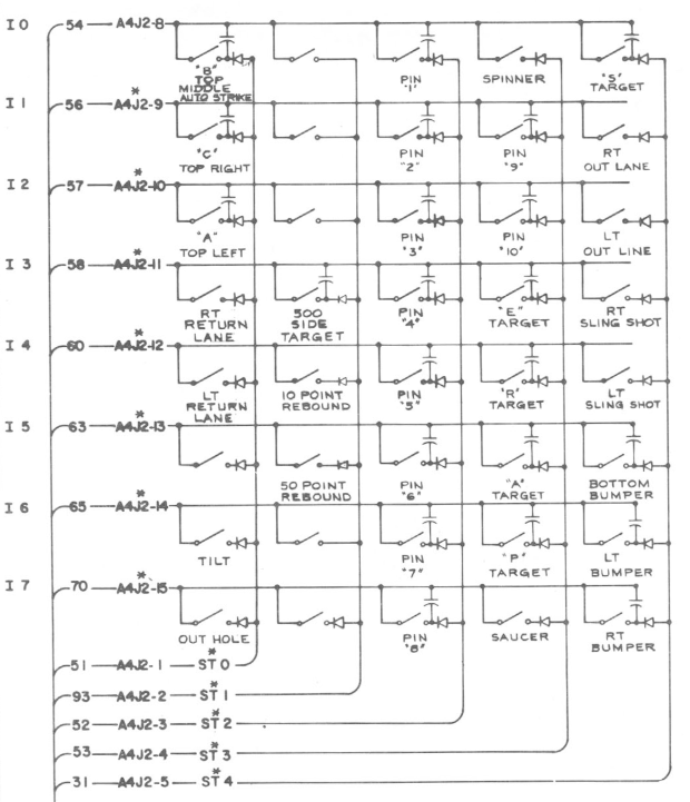 Switch matrix schematic